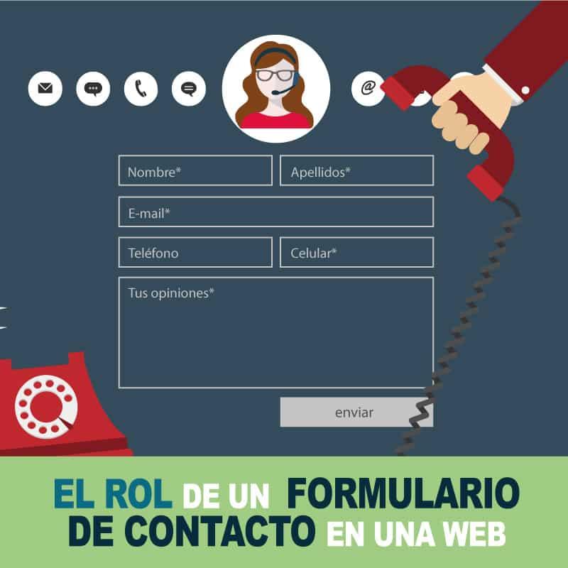 Formulario de contacto, indispensable para una web